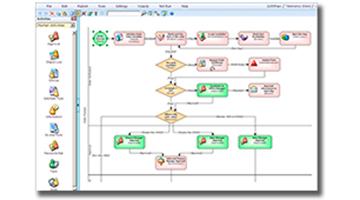 Gestión-de-Análisis-de-Proceso-Skelta-BPM-360x200px
