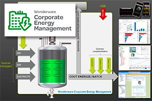Gestión-de-la-Energía-300x200px