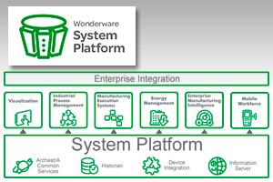 Wonderware-System-Platform-Descom-300x200px