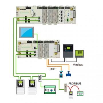 arquitecturas-de-control-avanzadas-descom-03